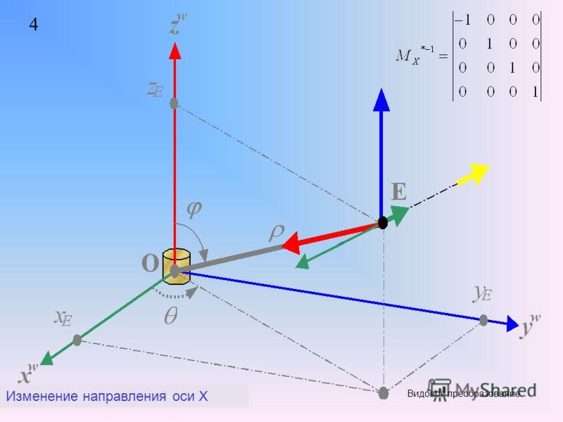 Видовое преобразование. 4 Изменение направления оси X