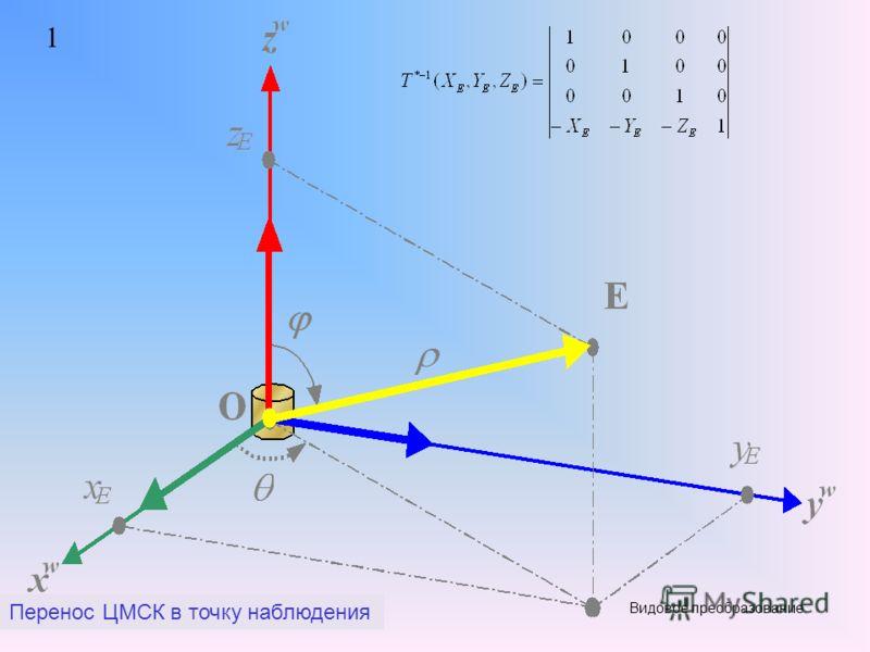 1 Перенос ЦМСК в точку наблюдения