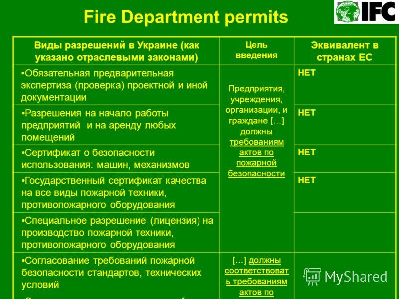 Fire Department permits Виды разрешений в Украине (как указано отраслевыми законами) Цель введения Эквивалент в странах ЕС Обязательная предварительная экспертиза (проверка) проектной и иной документации Предприятия, учреждения, организации, и гражда
