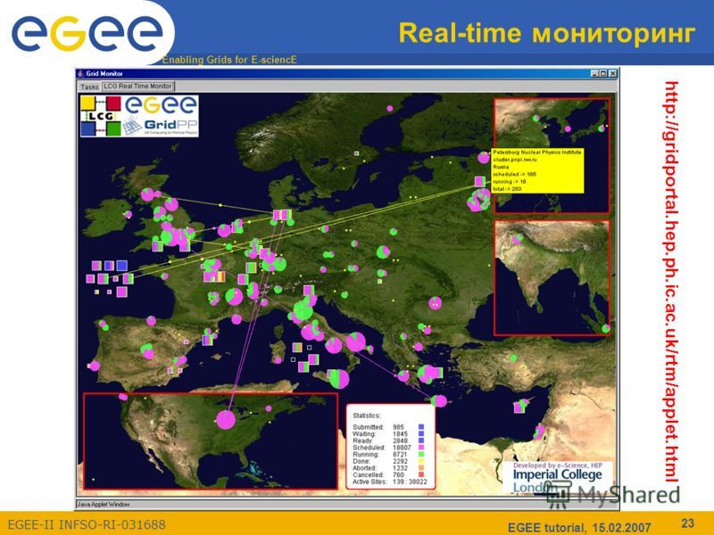 Enabling Grids for E-sciencE EGEE-II INFSO-RI-031688 EGEE tutorial, 15.02.2007 23 Real-time мониторинг http://gridportal.hep.ph.ic.ac.uk/rtm/applet.html