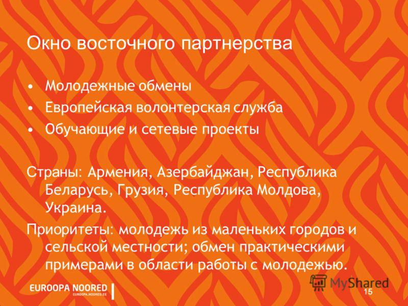 15 Окно восточного партнерства Молодежные обмены Европейская волонтерская служба Обучающие и сетевые проекты Страны: Армения, Азербайджан, Республика Беларусь, Грузия, Республика Молдова, Украина. Приоритеты: молодежь из маленьких городов и сельской