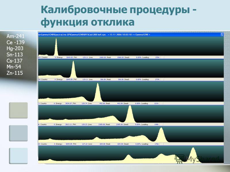 Калибровочные процедуры - функция отклика Am-241 Ce -139 Hg-203 Sn-113 Cs-137 Mn-54 Zn-115