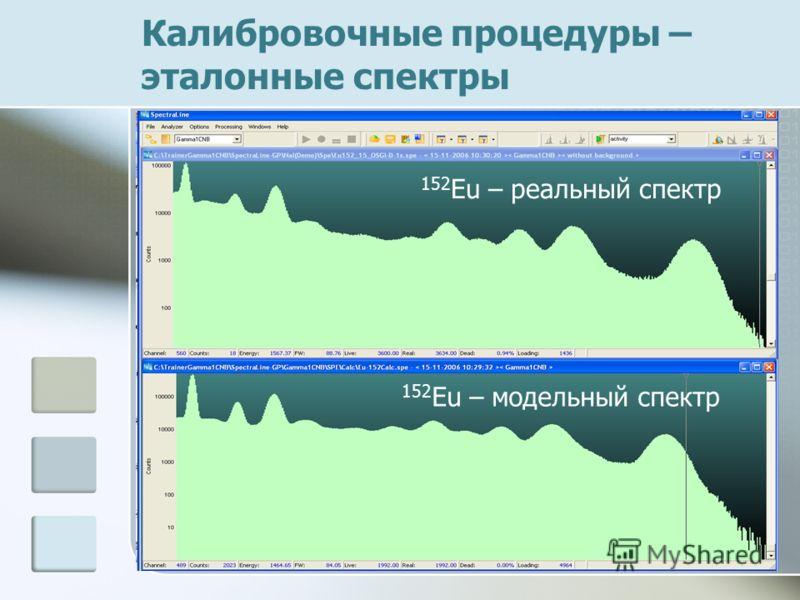 Калибровочные процедуры – эталонные спектры 152 Eu – реальный спектр 152 Eu – модельный спектр