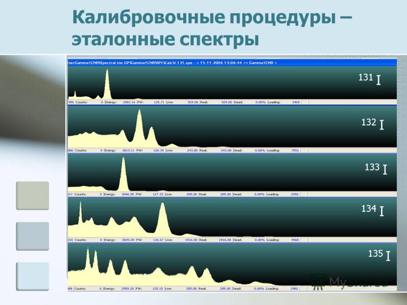 Калибровочные процедуры – эталонные спектры 131 I 133 I 132 I 135 I 134 I