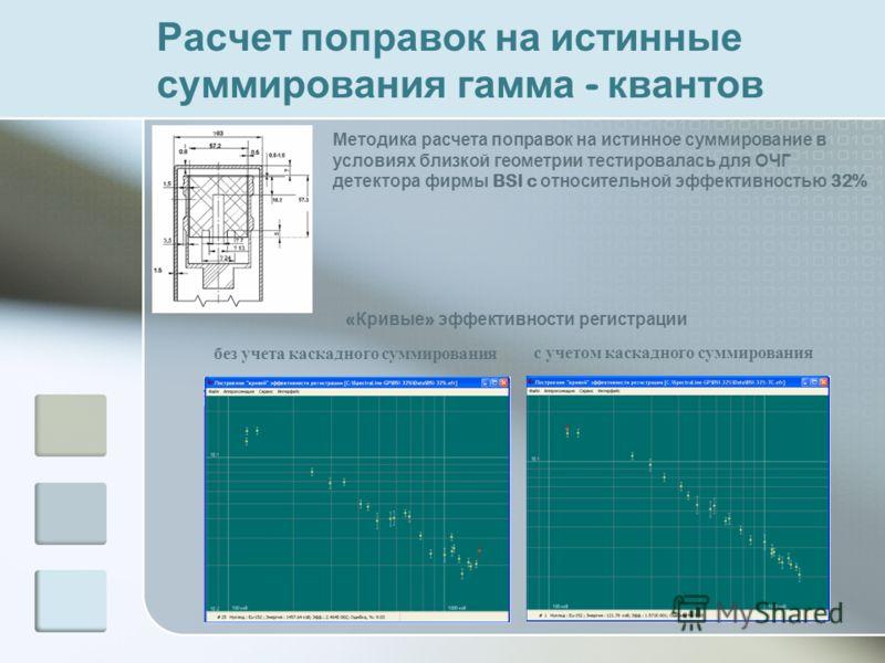 Расчет поправок на истинные суммирования гамма - квантов Методика расчета поправок на истинное суммирование в условиях близкой геометрии тестировалась для ОЧГ детектора фирмы BSI c относительной эффективностью 32% « Кривые » эффективности регистрации