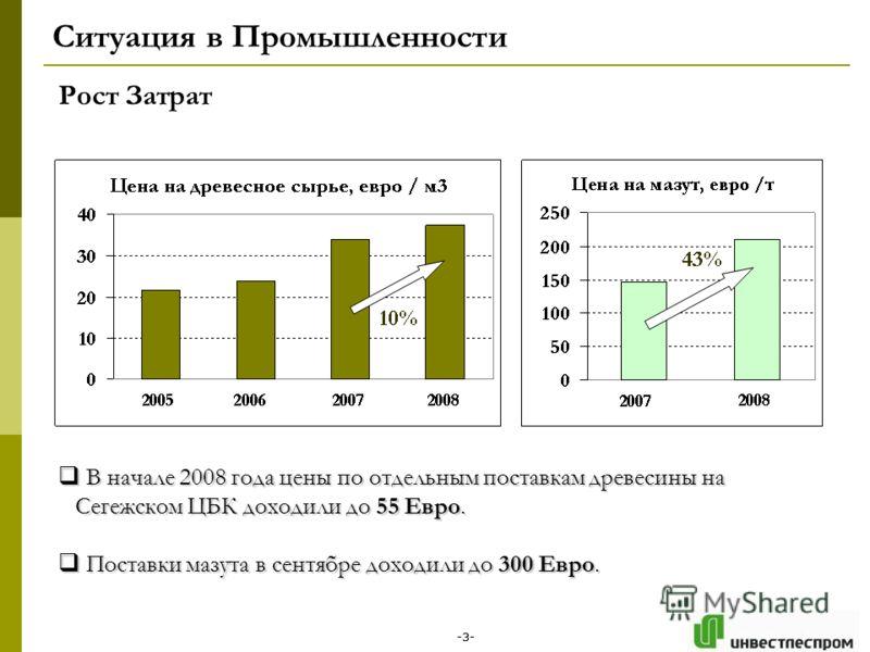 -3- Ситуация в Промышленности Рост Затрат В начале 2008 года цены по отдельным поставкам древесины на Сегежском ЦБК доходили до 55 Евро. В начале 2008 года цены по отдельным поставкам древесины на Сегежском ЦБК доходили до 55 Евро. Поставки мазута в