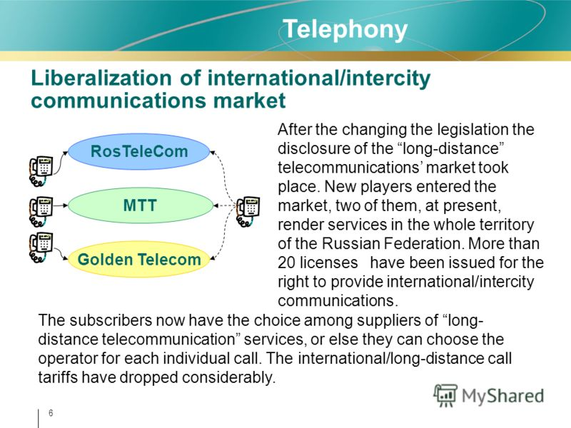 6 Telephony Liberalization of international/intercity communications market After the changing the legislation the disclosure of the long-distance telecommunications market took place. New players entered the market, two of them, at present, render s