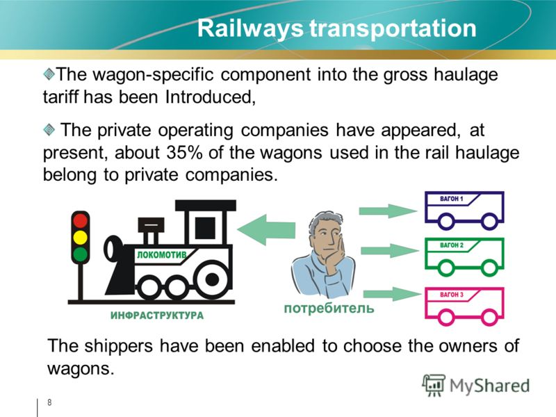 8 Railways transportation The wagon-specific component into the gross haulage tariff has been Introduced, The private operating companies have appeared, at present, about 35% of the wagons used in the rail haulage belong to private companies. The shi