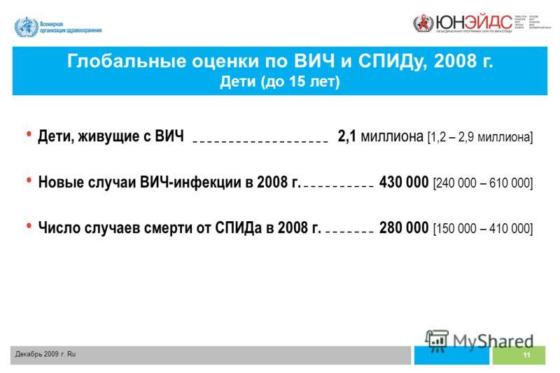 11 Декабрь 2009 г. Ru Дети, живущие с ВИЧ2,1 миллиона [1,2 – 2,9 миллиона] Новые случаи ВИЧ-инфекции в 2008 г. 430 000 [240 000 – 610 000] Число случаев смерти от СПИДа в 2008 г. 280 000 [150 000 – 410 000] Глобальные оценки по ВИЧ и СПИДу, 2008 г. Д