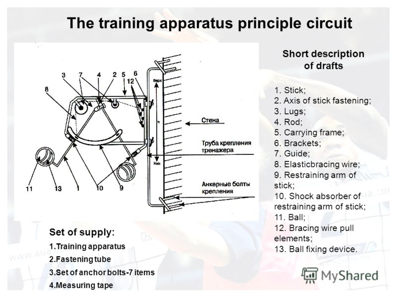1. Stick; 2. Axis of stick fastening; 3. Lugs; 4. Rod; 5. Carrying frame; 6. Brackets; 7. Guide; 8. Elasticbracing wire; 9. Restraining arm of stick; 10. Shock absorber of restraining arm of stick; 11. Ball; 12. Bracing wire pull elements; 13. Ball f