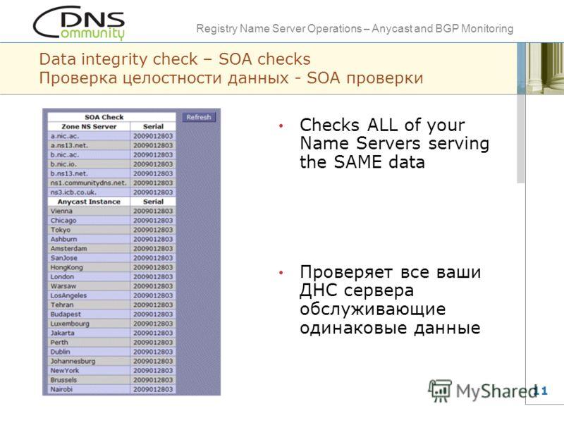 Registry Name Server Operations – Anycast and BGP Monitoring 11 Data integrity check – SOA checks Проверка целостности данных - SOA проверки Checks ALL of your Name Servers serving the SAME data Проверяет все ваши ДНС сервера обслуживающие одинаковые