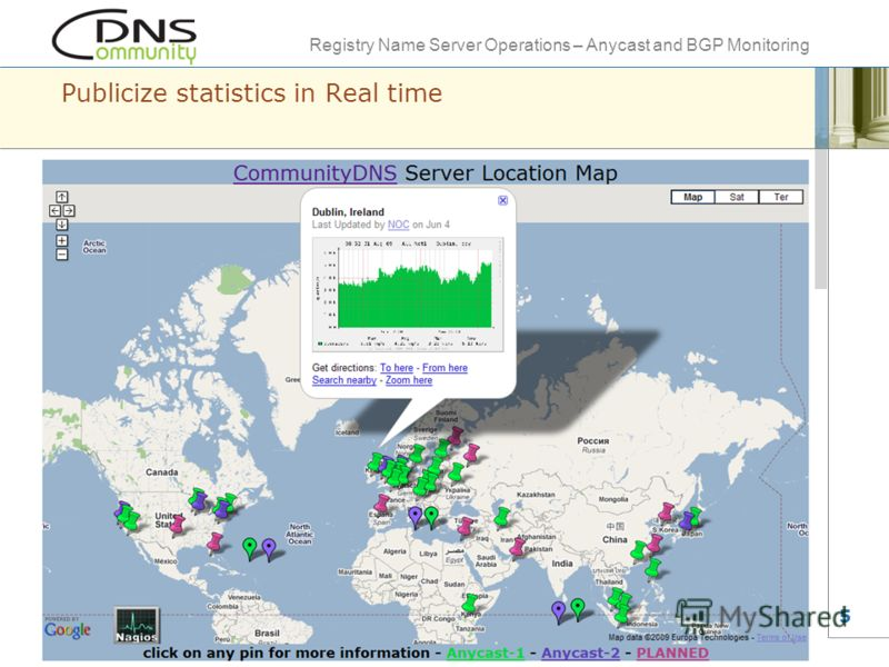 Registry Name Server Operations – Anycast and BGP Monitoring 5 Publicize statistics in Real time