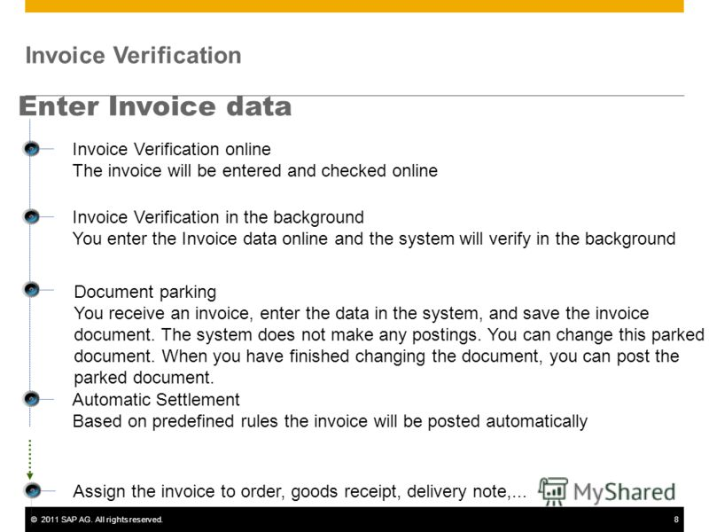 ©2011 SAP AG. All rights reserved.8 Invoice Verification Enter Invoice data Invoice Verification online The invoice will be entered and checked online Invoice Verification in the background You enter the Invoice data online and the system will verify