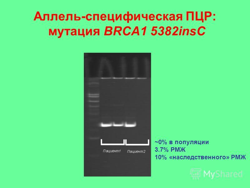 Аллель-специфическая ПЦР: мутация BRCA1 5382insC ~0% в популяции 3.7% РМЖ 10% «наследственного» РМЖ
