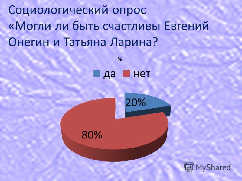 Социологический опрос «Могли ли быть счастливы Евгений Онегин и Татьяна Ларина?
