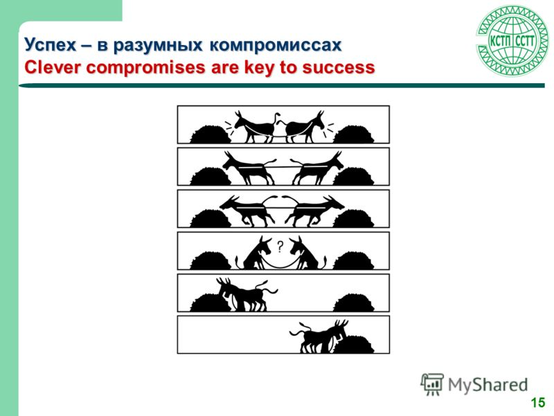 15 Успех – в разумных компромиссах Clever compromises are key to success