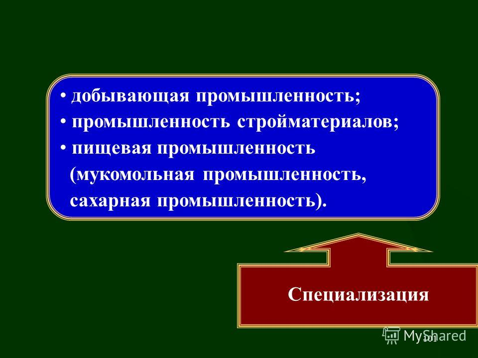 101 Специализация добывающая промышленность; промышленность стройматериалов; пищевая промышленность (мукомольная промышленность, сахарная промышленность).