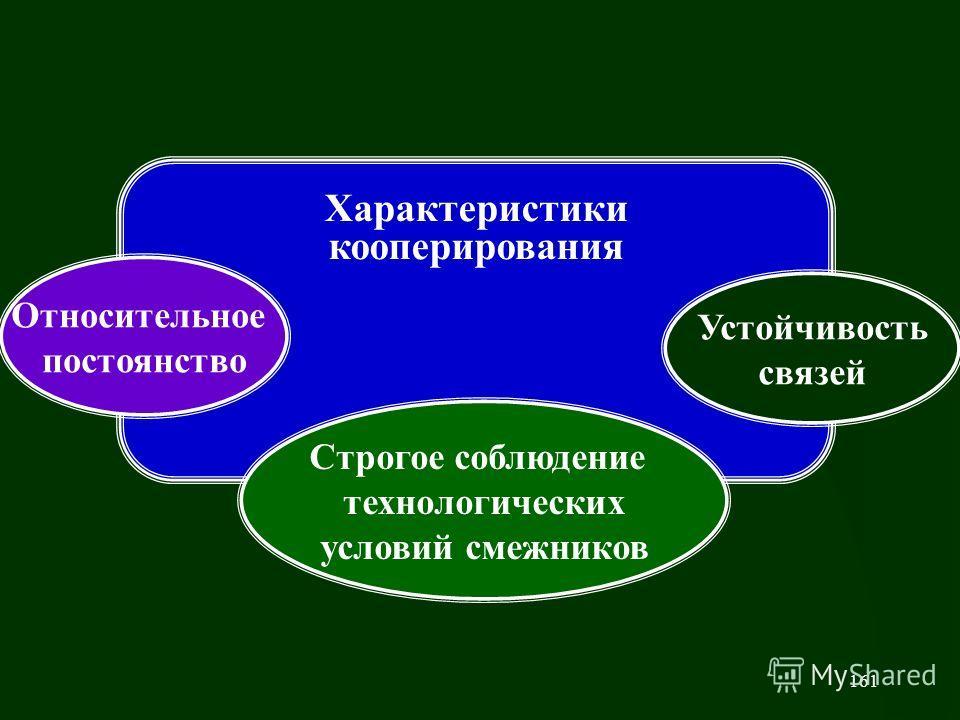 161 Характеристики кооперирования Относительное постоянство Устойчивость связей Строгое соблюдение технологических условий смежников
