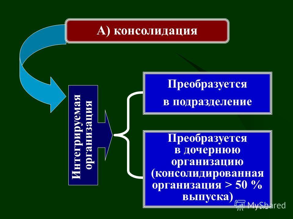 172 А) консолидация Интегрируемая организация Преобразуется в подразделение Преобразуется в дочернюю организацию (консолидированная организация > 50 % выпуска)