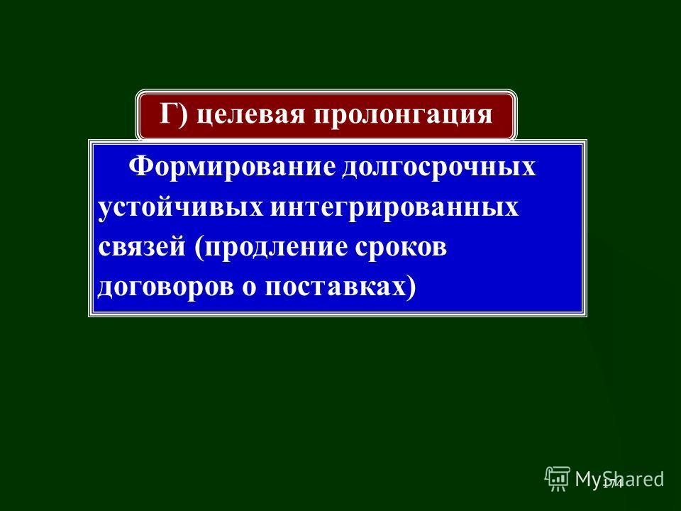 174 Г) целевая пролонгация Формирование долгосрочных устойчивых интегрированных связей (продление сроков договоров о поставках)