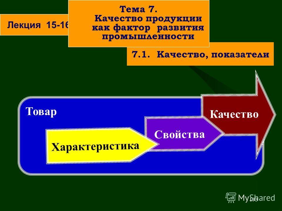 193 Товар 7.1. Качество, показатели Качество Свойства Характеристика Лекция 15-16 Тема 7. Качество продукции как фактор развития промышленности