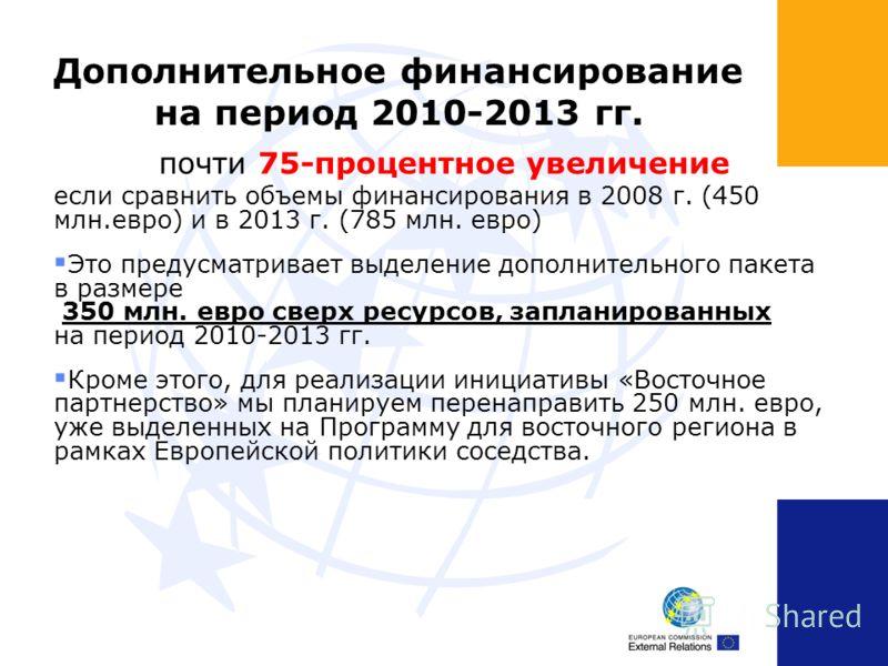 Дополнительное финансирование на период 2010-2013 гг. почти 75-процентное увеличение если сравнить объемы финансирования в 2008 г. (450 млн.евро) и в 2013 г. (785 млн. евро) Это предусматривает выделение дополнительного пакета в размере 350 млн. евро