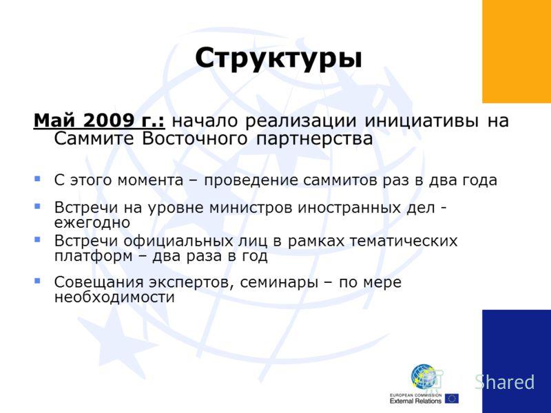 Структуры Май 2009 г.: начало реализации инициативы на Саммите Восточного партнерства С этого момента – проведение саммитов раз в два года Встречи на уровне министров иностранных дел - ежегодно Встречи официальных лиц в рамках тематических платформ –