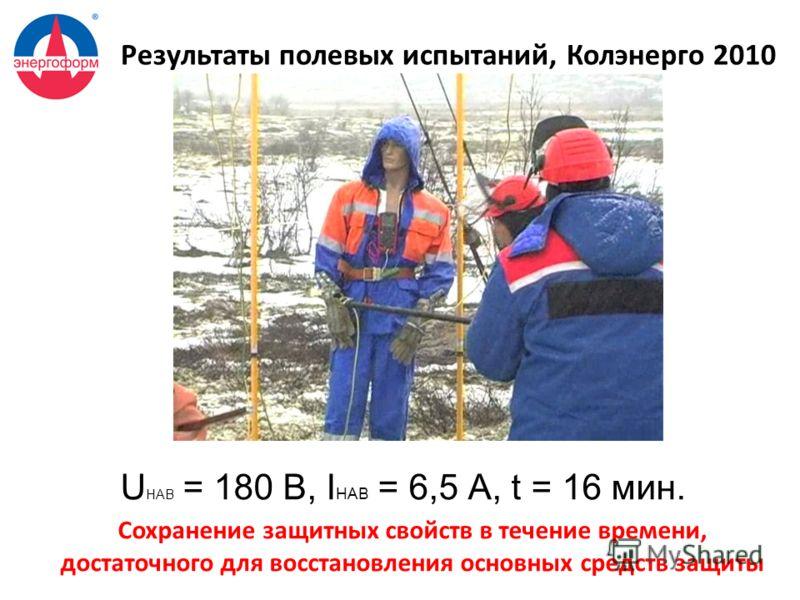 Результаты полевых испытаний, Колэнерго 2010 U НАВ = 180 В, I НАВ = 6,5 А, t = 16 мин. Сохранение защитных свойств в течение времени, достаточного для восстановления основных средств защиты