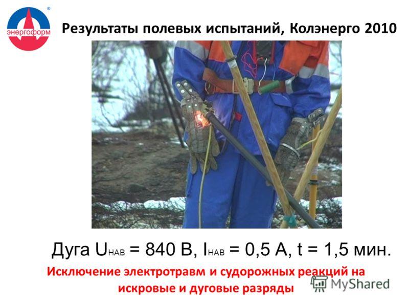 Результаты полевых испытаний, Колэнерго 2010 Дуга U НАВ = 840 В, I НАВ = 0,5 А, t = 1,5 мин. Исключение электротравм и судорожных реакций на искровые и дуговые разряды