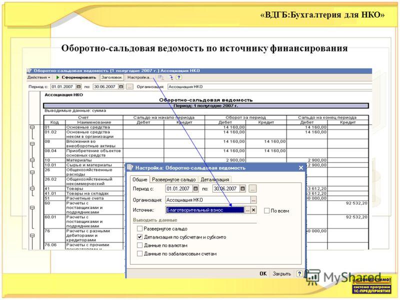 Оборотно-сальдовая ведомость по источнику финансирования «ВДГБ:Бухгалтерия для НКО»