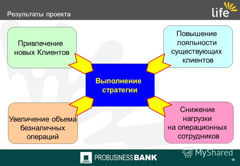 18 1. Финансовая группа «Лайф» 2. Цели и задачи 3. Требования к системе 4. Новые возможности с Interbank RS 5. Планируемые результаты проекта