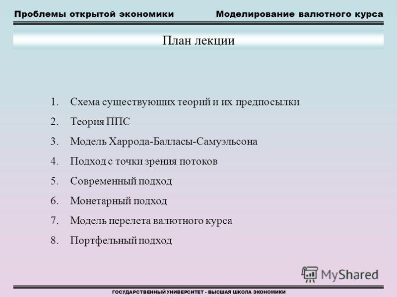 Схема существующих теорий и их