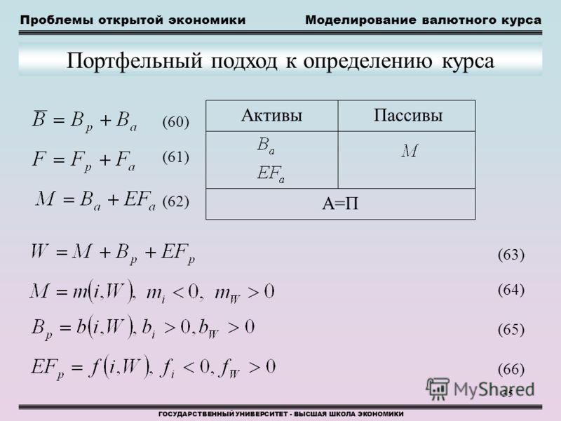 35 Проблемы открытой экономикиМоделирование валютного курса ГОСУДАРСТВЕННЫЙ УНИВЕРСИТЕТ - ВЫСШАЯ ШКОЛА ЭКОНОМИКИ Портфельный подход к определению курса АктивыПассивы А=П (60)(60) (61)(61) (62)(62) (63)(63) (64)(64) (65)(65) (66)(66)