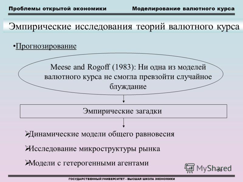 50 Проблемы открытой экономикиМоделирование валютного курса ГОСУДАРСТВЕННЫЙ УНИВЕРСИТЕТ - ВЫСШАЯ ШКОЛА ЭКОНОМИКИ Эмпирические исследования теорий валютного курса Прогнозирование Meese and Rogoff (1983): Ни одна из моделей валютного курса не смогла пр