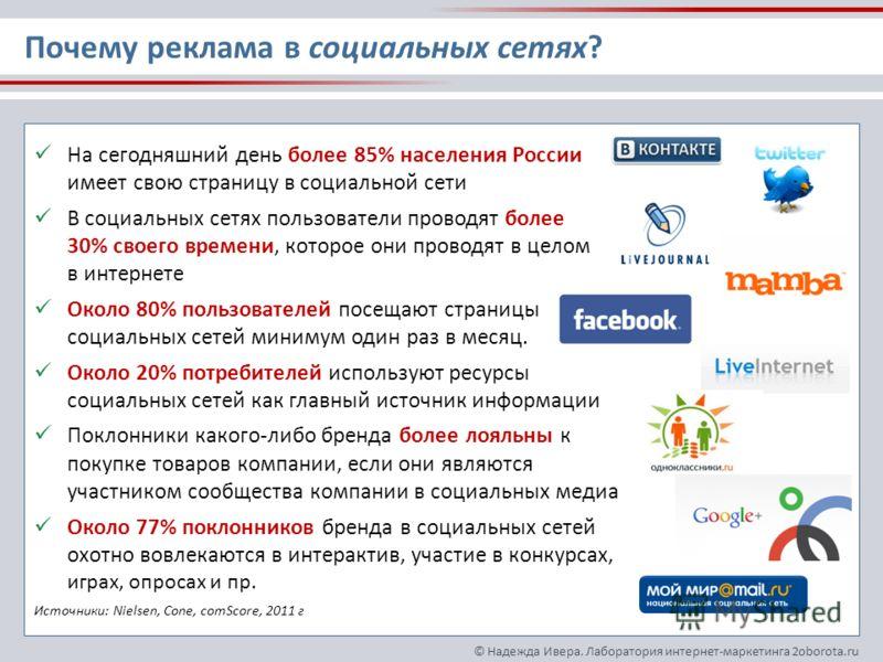 © Надежда Ивера. Лаборатория интернет-маркетинга 2oborota.ru На сегодняшний день более 85% населения России имеет свою страницу в социальной сети В социальных сетях пользователи проводят более 30% своего времени, которое они проводят в целом в интерн