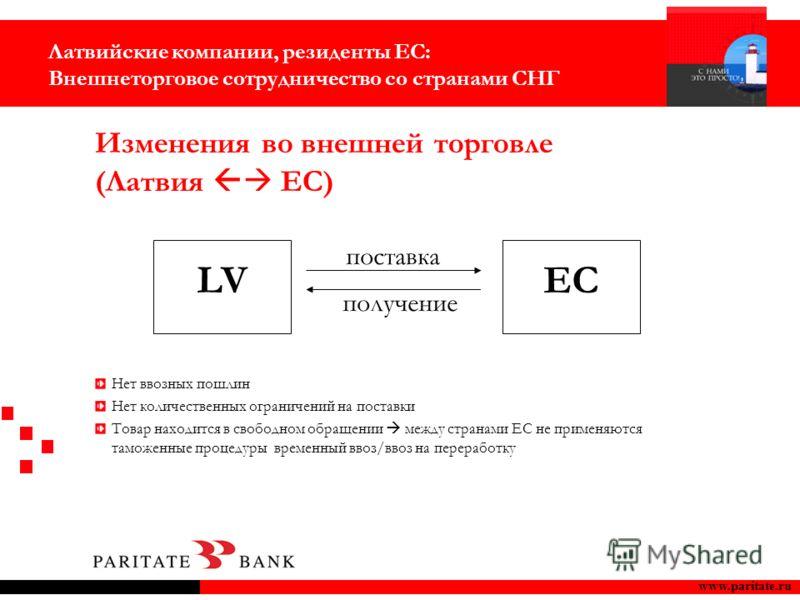 Изменения во внешней торговле (Латвия ЕС) www.paritate.ru LVEСEС поставка получение Нет ввозных пошлин Нет количественных ограничений на поставки Товар находится в свободном обращении между странами ЕС не применяются таможенные процедуры временный вв