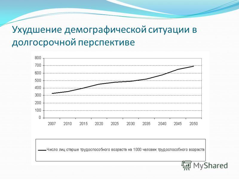 Ухудшение демографической ситуации в долгосрочной перспективе