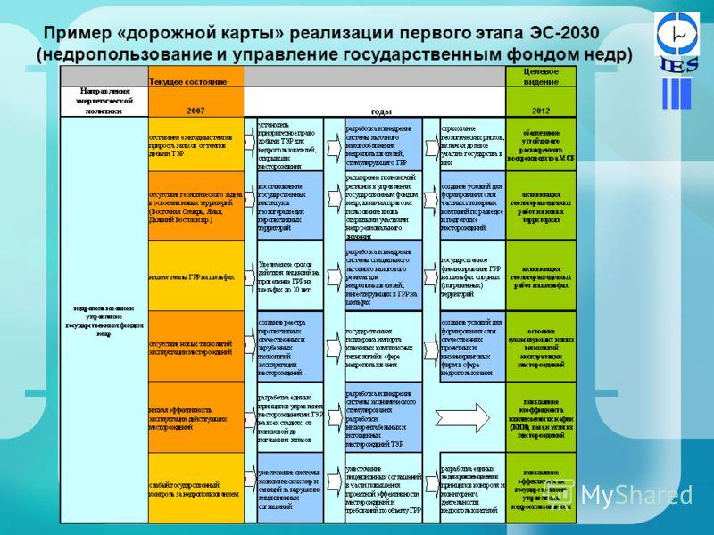 Пример «дорожной карты» реализации первого этапа ЭС-2030 (недропользование и управление государственным фондом недр)