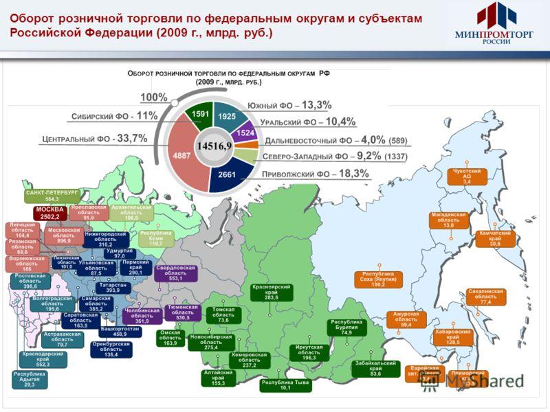 Оборот розничной торговли по федеральным округам и субъектам Российской Федерации (2009 г., млрд. руб.)