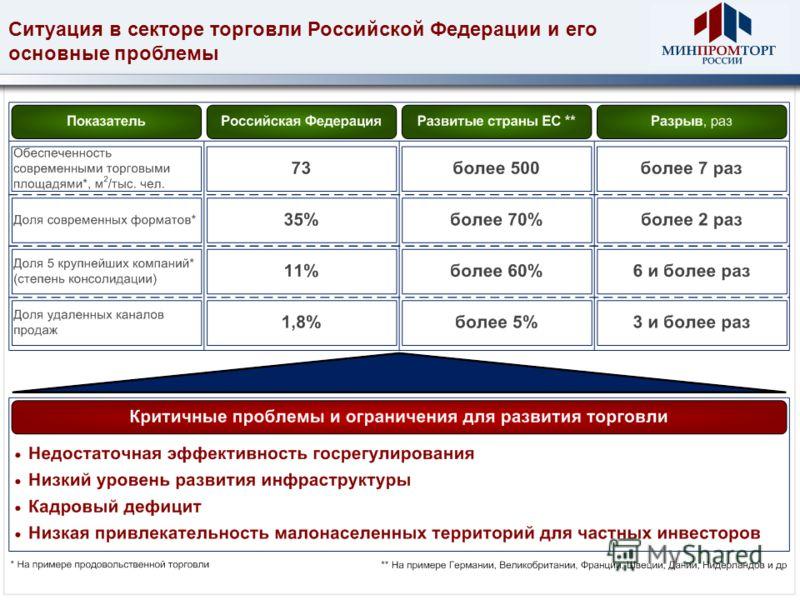 Ситуация в секторе торговли Российской Федерации и его основные проблемы