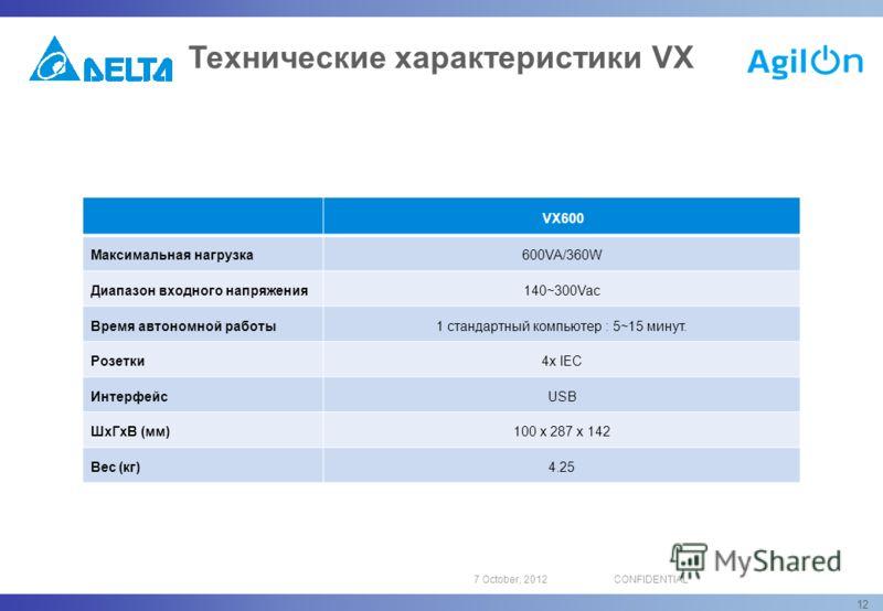 16 August, 2012CONFIDENTIAL 12 VX600 Максимальная нагрузка600VA/360W Диапазон входного напряжения140~300Vac Время автономной работы1 стандартный компьютер : 5~15 минут. Розетки4x IEC ИнтерфейсUSB ШxГxВ (мм)100 x 287 x 142 Вес (кг)4.25 Технические хар