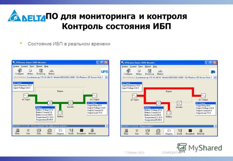 16 August, 2012CONFIDENTIAL ПО для мониторинга и контроля Контроль состояния ИБП Состояние ИБП в реальном времени