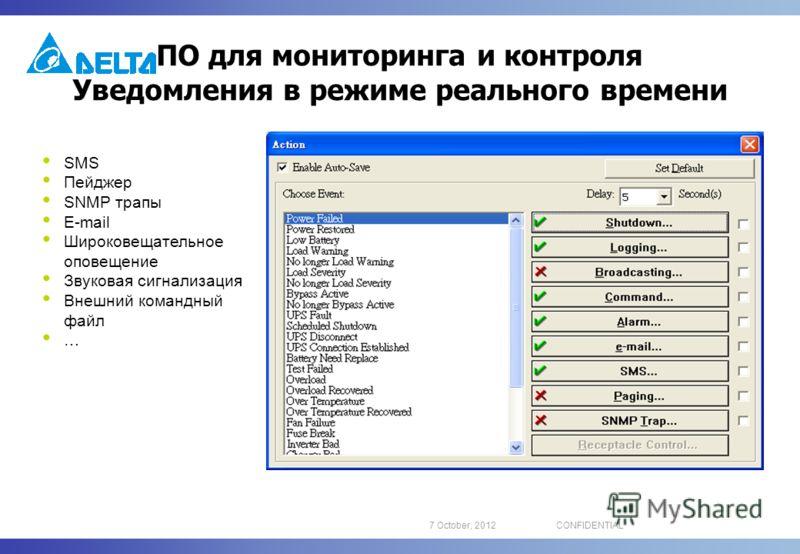 16 August, 2012CONFIDENTIAL ПО для мониторинга и контроля Уведомления в режиме реального времени SMS Пейджер SNMP трапы E-mail Широковещательное оповещение Звуковая сигнализация Внешний командный файл …