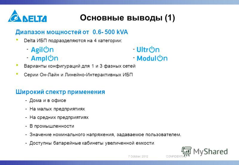 16 August, 2012CONFIDENTIAL Основные выводы (1) Диапазон мощностей от 0.6- 500 kVA Delta ИБП подразделяются на 4 категории: - - Варианты конфигураций для 1 и 3 фазных сетей Серии Он-Лайн и Линейно-Интерактивных ИБП Широкий спектр применения - Дома и