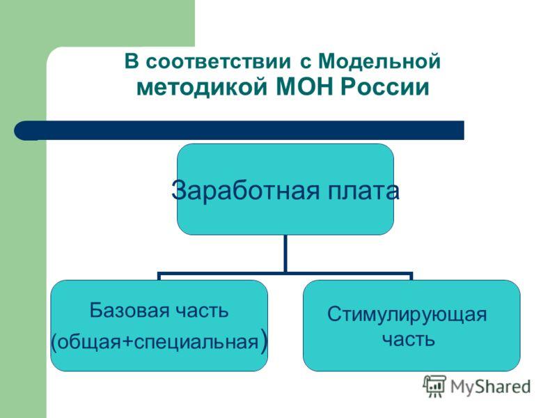 В соответствии с Модельной методикой МОН России Заработная плата Базовая часть (общая+специальная) Стимулирующая часть