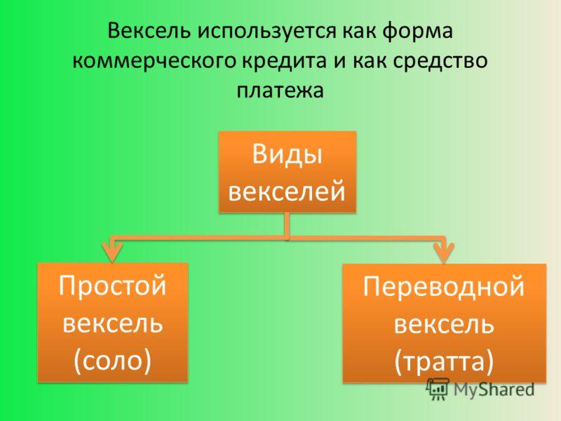 Вексель используется как форма коммерческого кредита и как средство платежа Виды векселей Переводной вексель (тратта) Простой вексель (соло)