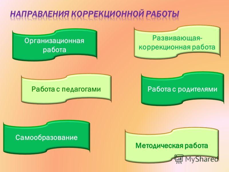 Организационная работа Работа с педагогами Самообразование Работа с родителями Развивающая- коррекционная работа