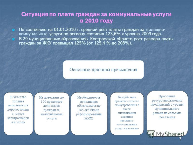 7 Ситуация по плате граждан за коммунальные услуги в 2010 году По состоянию на 01.01.2010 г. средний рост платы граждан за жилищно- коммунальные услуги по региону составил 123,6% к уровню 2009 года. В 29 муниципальных образованиях Костромской области