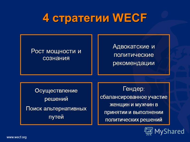 www.wecf.org 4 стратегии WECF Гендер : сбалансированное участие женщин и мужчин в принятии и выполнении политических решений Осуществление решений Поиск альтернативных путей Адвокатские и политические рекомендации Рост мощности и сознания