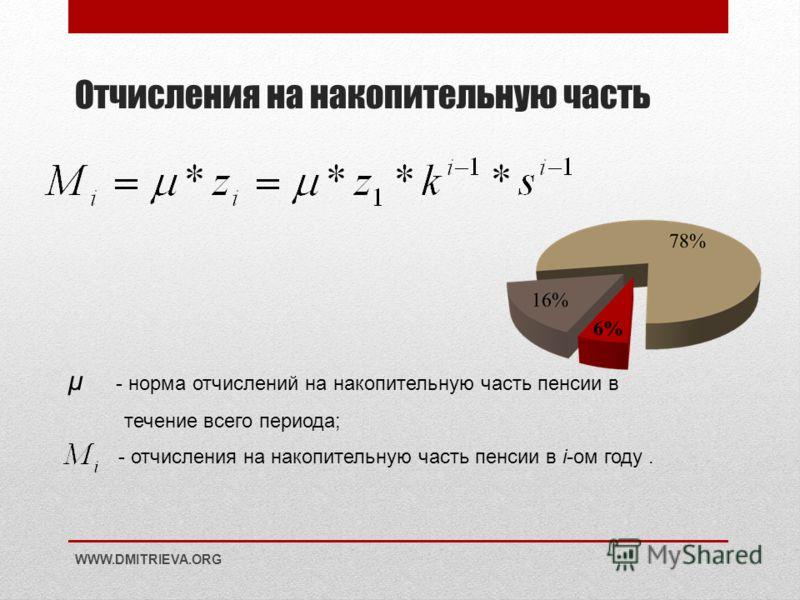 Отчисления на накопительную часть WWW.DMITRIEVA.ORG μ - норма отчислений на накопительную часть пенсии в течение всего периода; - отчисления на накопительную часть пенсии в i-ом году.